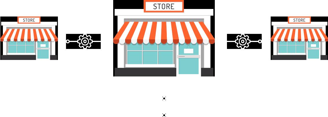 multi_store_top1